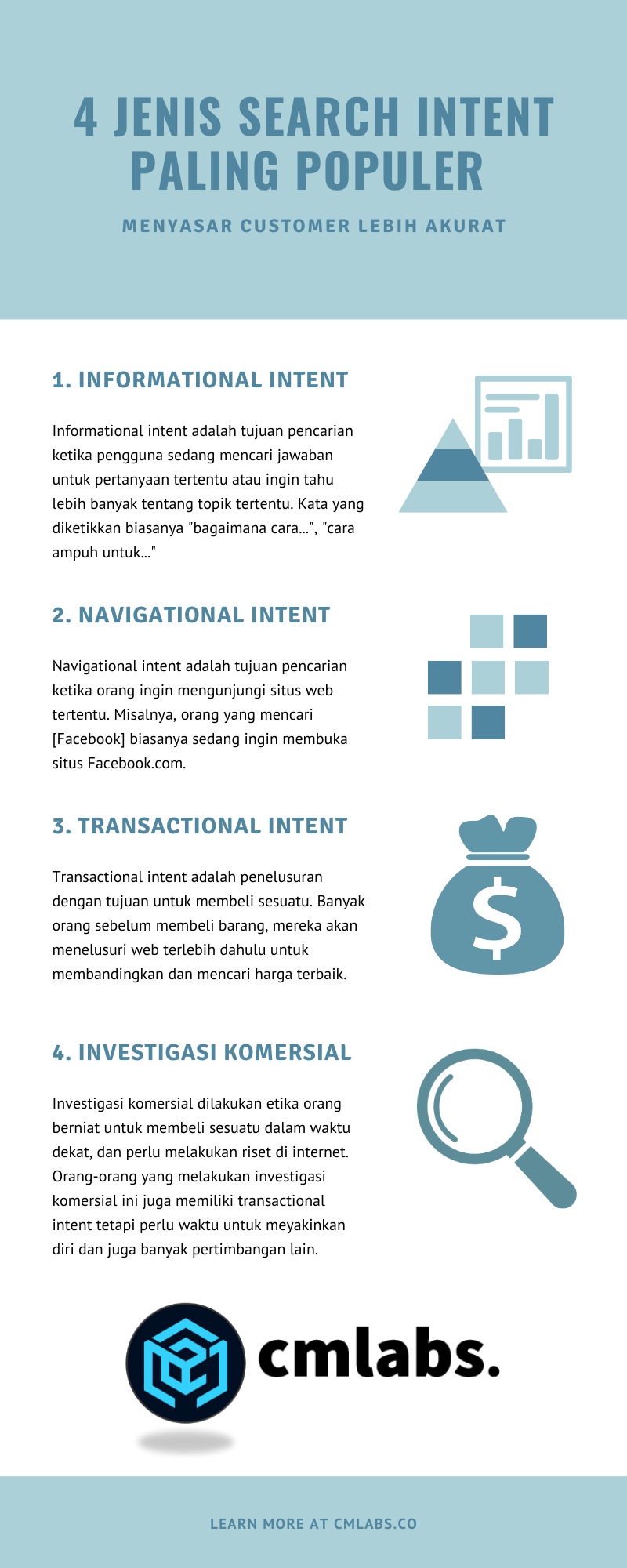 search intent infografis